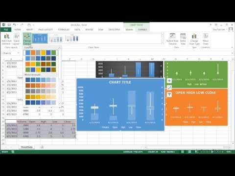 Charts in Detail Tutorial | Charting Stock Movements