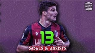 Riccardo Orsolini - All 13 Goals & Assists 2020/21 l HD 1080p