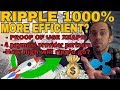 Ripple XRP Proof Of Use - Xrapid Proving Cost Effective Times 1000? - Ripple XRP News