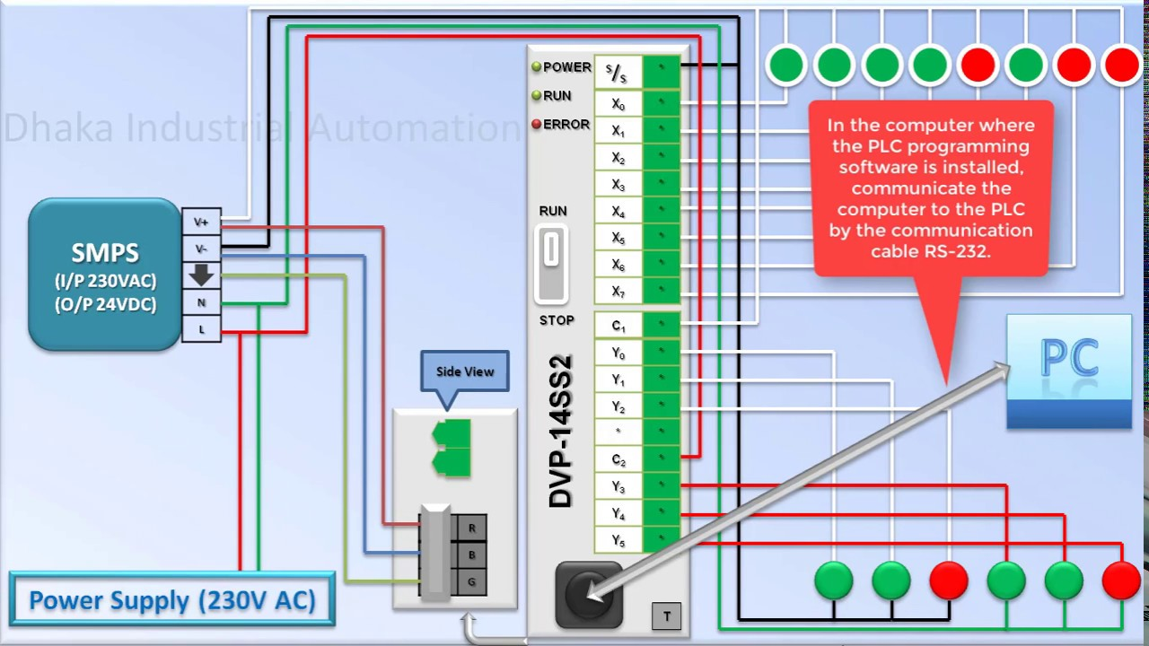 how to do connection of delta plc dvp 14ss2 wiring by dhaka industrial automation [ 1280 x 720 Pixel ]