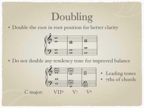 Basic Rules of Part Writing