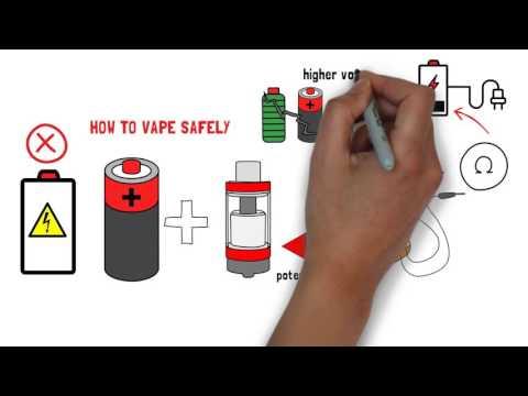 Sub Ohm Vaping Safety Tips | Sub Ohm Vaping Guide
