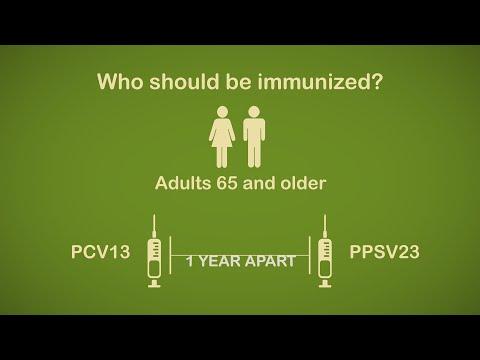 Prevnar 13 Pneumococcal Vaccine