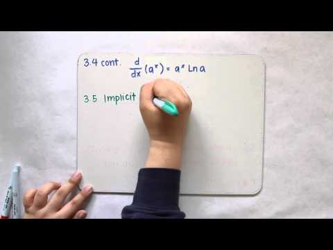 Calculus Project Chapter 3: Derivatives