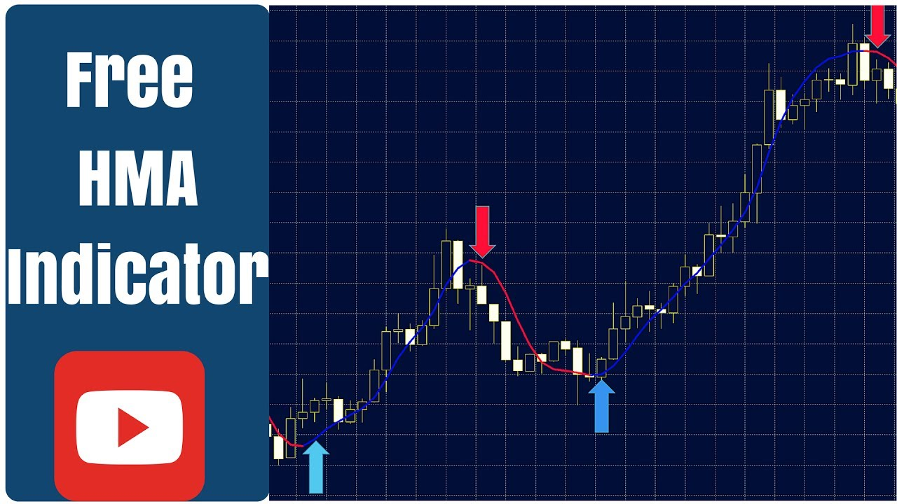 Free Hull Moving Average Indicator With Arrows Youtube