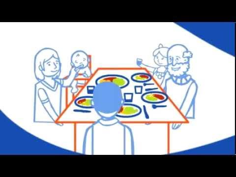 Mondelēz International - Ensuring Safe Food and Food Defense (Global)