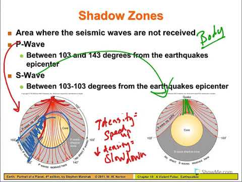 Physical Geology, Earthquakes, seismic, earth layers