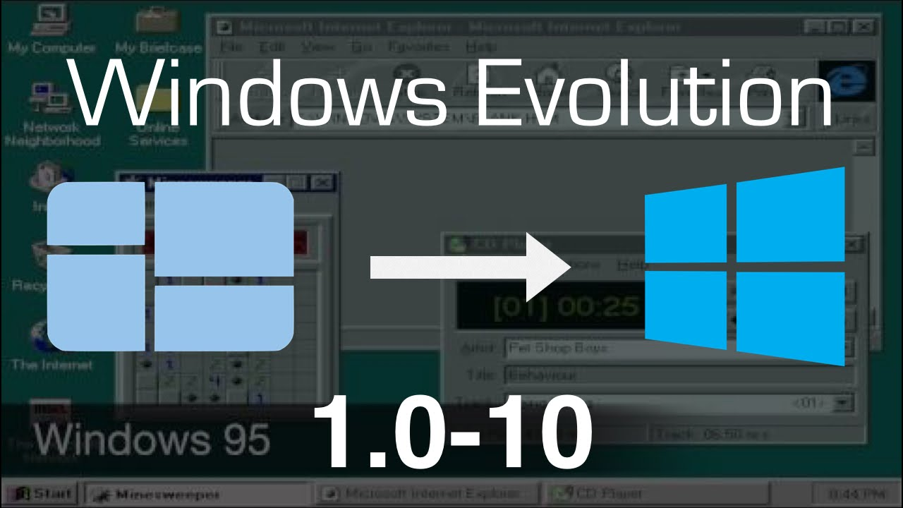 Evolution of microsoft windows windows 1 0 10 youtube for Microsoft windows windows