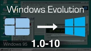 Evolution of Microsoft Windows (Windows 1.0-10)