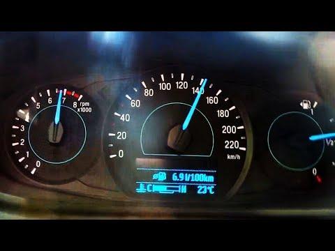 Ford Ka Plus Acceleration 0-100 & SOUND Test