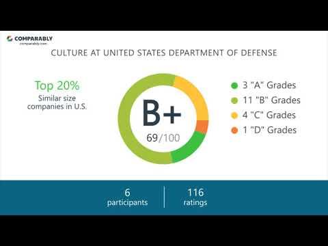 United States Department of Defense Culture - October 2017