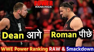 Roman Reigns Down & Out, Dean Ambrose Huge Jump - WWE Power Ranking 2018 Undertaker Returns No Brock