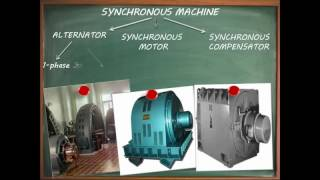 LECTURE 2:- CLASSIFICATION OF ELECTRICAL MACHINE [PART-1]