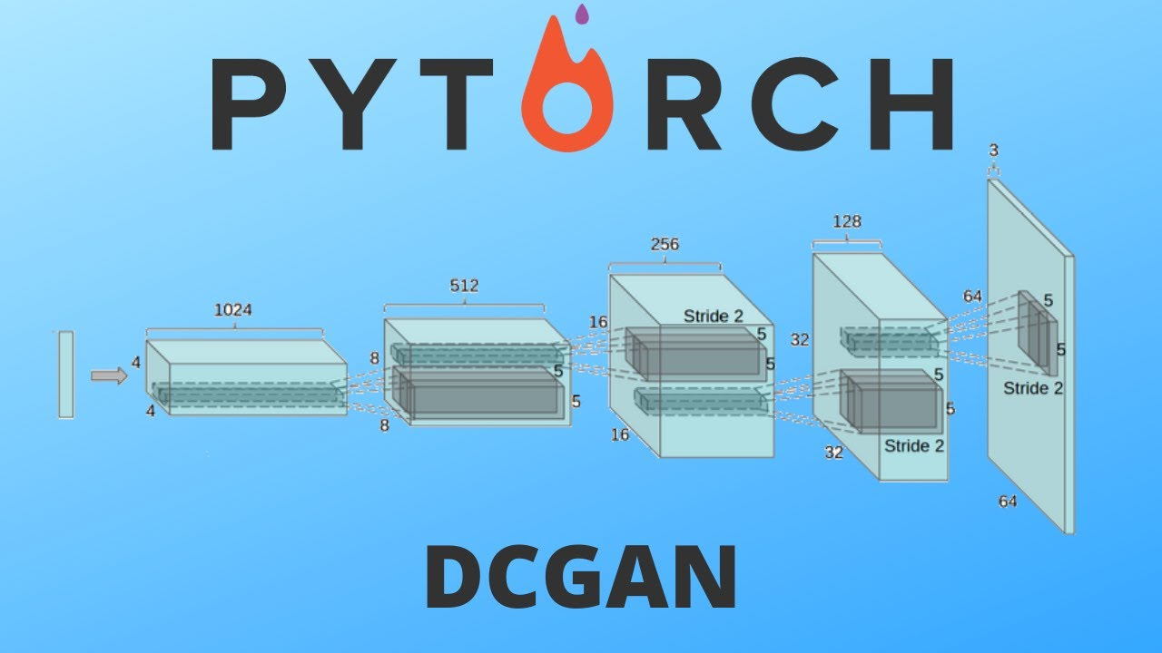 PyTorch DCGAN From Scratch -  Improving The Architecture with CNNs