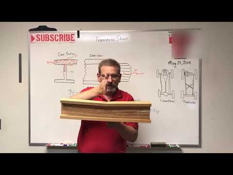 Solids: Lesson 29 - What Is Transverse Shear? Explained