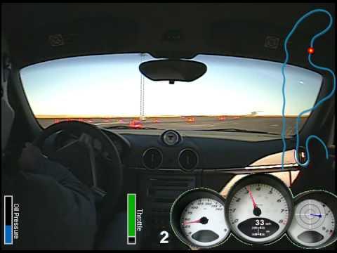 Dashware vs RaceRender