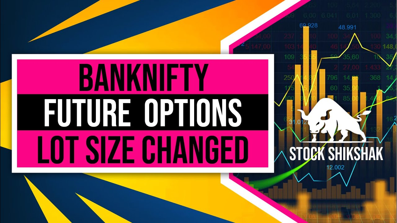 BANKNIFTY FUTURE & OPTIONS | ANNOUNCEMENT | LOT SIZE CHANGED