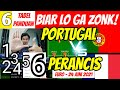 ANALISA LENGKAP! PREDIKSI BOLA PORTUGAL Vs PERANCIS | EURO 2020 2021 | LINE UP | PORTUGAL VS FRANCE