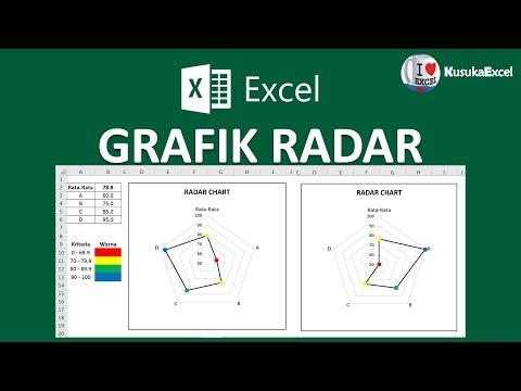 Cara Membuat Radar Chart Berdasarkan Kriteria Warna