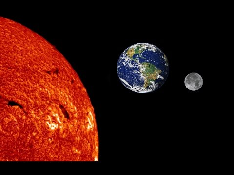 Effect of Sun and Moon on the World Amazing Documentary