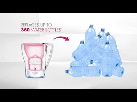 BWT Water Filter