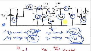 Transistor-Eigenschaften im Common-Base (CB) - Konfiguration | Input-Eigenschaften (Hindi/Urdu)