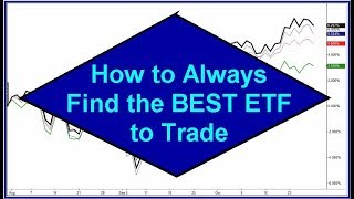 Top ETFs Trading - How to Find the Best Exchange Traded Funds