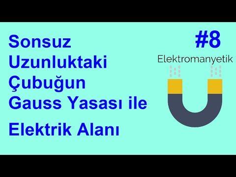 Elektromanyetik Teori Soru Çözümü #8 Gauss Yasası ile Sonsuz Uzunluktaki Çubuğun Elektrik Alanı