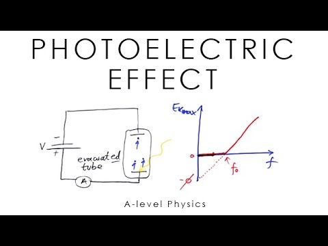 Photoelectric Effect - A-level Physics