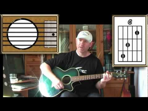 Eleanor Rigby - The Beatles - Acoustic Guitar Lesson (easy)