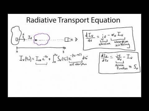 Radiative Transport Equation: Moving Energy on the Photon Train