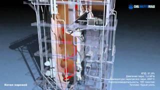 видео Классификация котельных