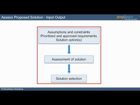 CBAP|CBAP Certification|Solution Assessment and Validation - Lesson 7