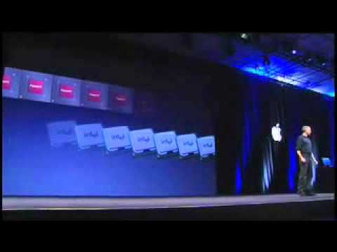 Stevejobs Powerpoint Youtube