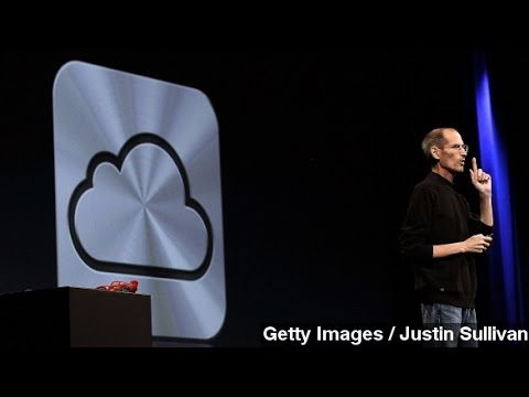 A Closer Look At ICloud Hack Used In Celebrity Photo Leak