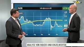 Maydorns Meinung: Infineon, Nordex, Paion, Deutsche Bank, iDreamSky, Gazprom