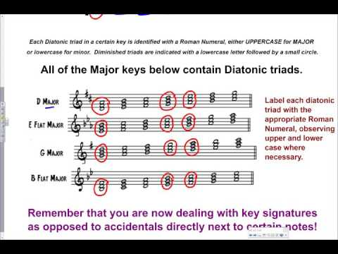 Diatonic Triads & Intro to Roman Numerals