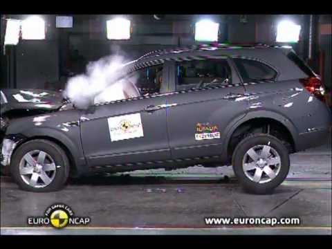 Chevrolet Captiva 2012 Crash Test Youtube