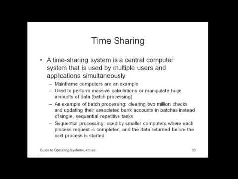 Introduction to Operating Systems Chapter 1.