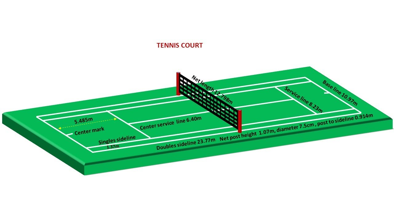 measurement of tennis court with diagram electric guitar wiring diagrams and schematics easy marking plan youtube