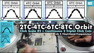 Click Scale #2:: 2 Click Orbit(triplet)+4 Click Orbit(triplet)+6 Click Orbit(triplet)+8 tClick Orbit