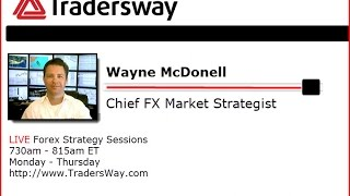 Daily Forex Trading Strategy Session - Recorded Live 2015 2 19