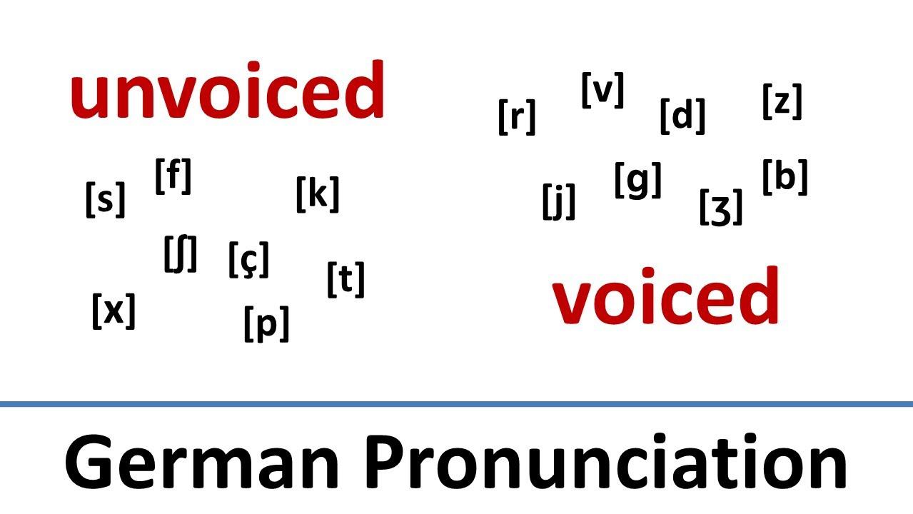 Voiced voiceless