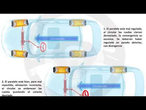 INTRODUCCIÓN A LA TECNOLOGÍA DEL AUTOMÓVIL - Módulo 11 (16/16)