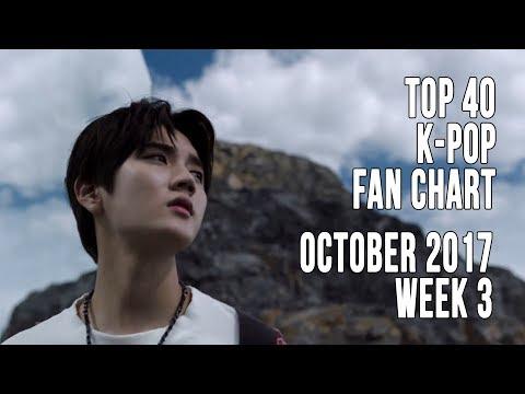 Top 40 K-Pop Songs Chart -October 2017 Week 3 Fan Chart