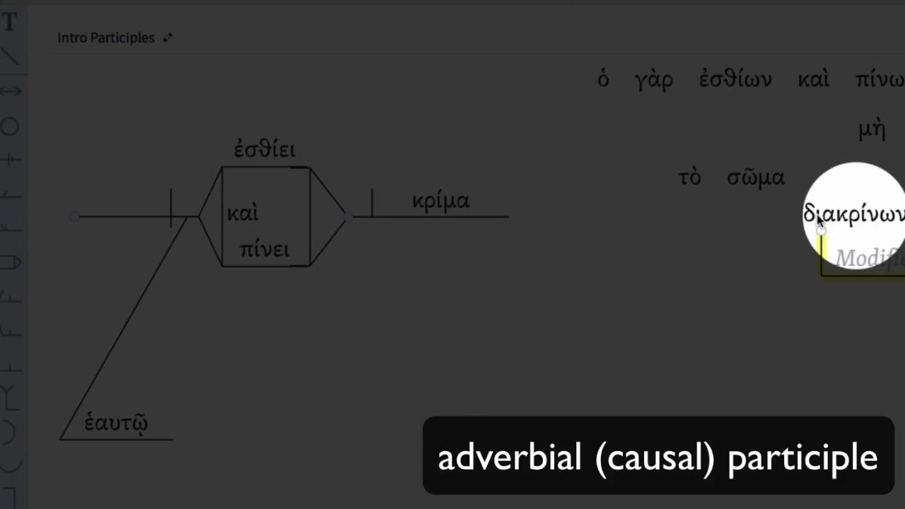 Nt103 diagram participles 1cor1129 youtube nt103 diagram participles 1cor1129 ccuart Choice Image
