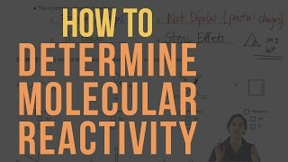 How to tell if a molecule will be reactive or not