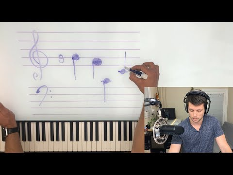 A Basic Introduction to Reading Music