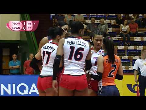 Dominican Republic vs Canada volleyball highlights