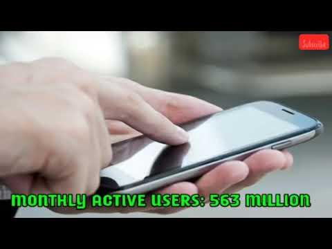 most popular dating app in kenya